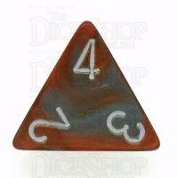 Chessex Gemini Copper & Steel D4 Dice
