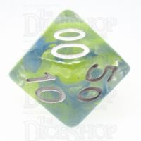 Role 4 Initiative Diffusion Thunderbird Percentile Dice