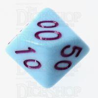 TDSO Pastel Opaque Blue & Purple Percentile Dice