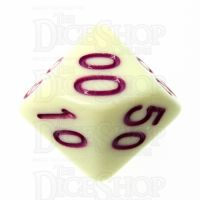 TDSO Pastel Opaque Yellow & Purple Percentile Dice