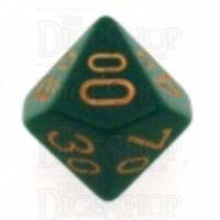 Chessex Opaque Dusty Green & Copper Percentile Dice