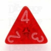 Chessex Translucent Red & White D4 Dice