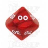 Koplow Pearl Red Percentile Dice