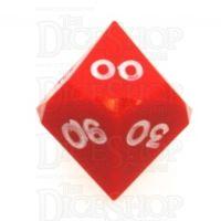 GameScience Opaque Crimson & White Ink Percentile Dice