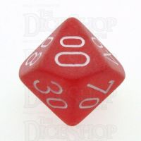 Chessex Frosted Red & White Percentile Dice - Discontinued