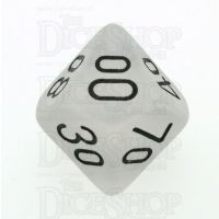 Chessex Frosted Clear & Black Percentile Dice