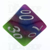 TDSO Layer Tropical Percentile Dice