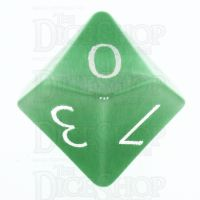TDSO Cats Eye Light Green with Engraved Numbers 16mm Precious Gem D10 Dice