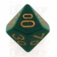 Chessex Opaque Dusty Green & Copper Percentile Dice