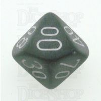 Chessex Frosted Smoke & White Percentile Dice - Discontinued